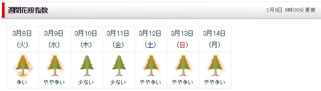 FireShot Capture 13 - 長野県塩尻市大門八番町 I 週間花粉_ - http___weather.excite.co.jp_spot_zp-3990737_week_pollen_
